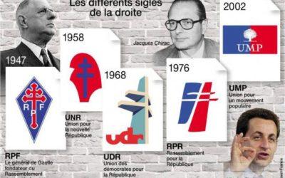 Le billet de Franck Timmermans: Les grandes impostures (3) : Les « valeurs « de la « droite » chiraquienne.
